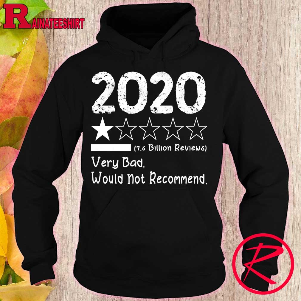 2020 7.6 billion reviews very bad would not recommend s hoodie